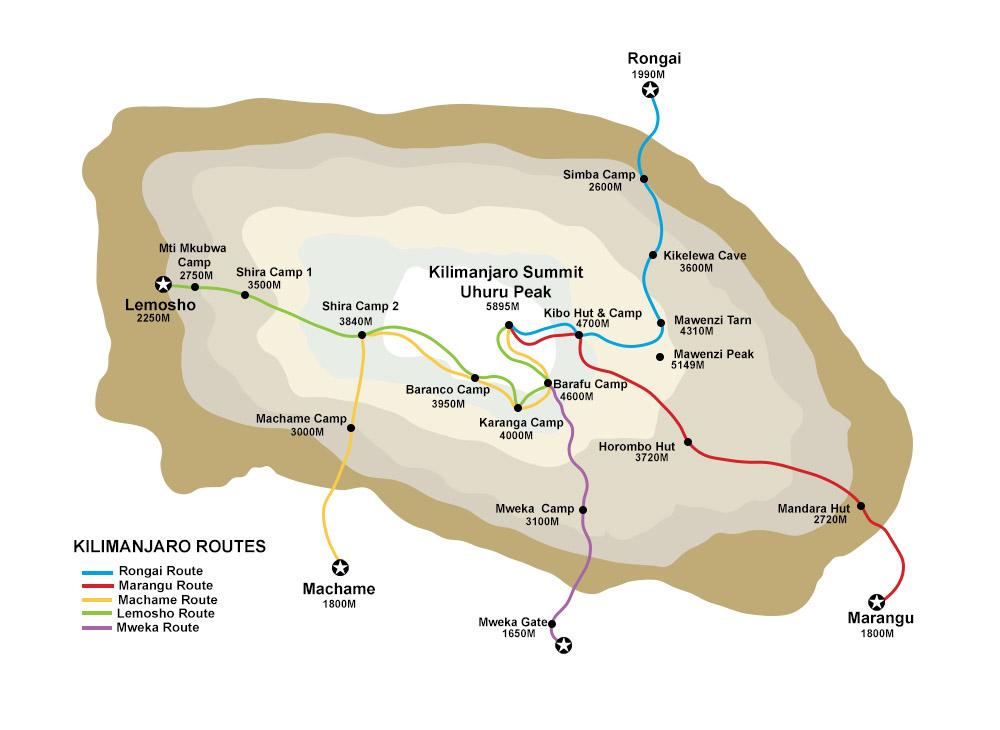 Kilimanjaro all routes map